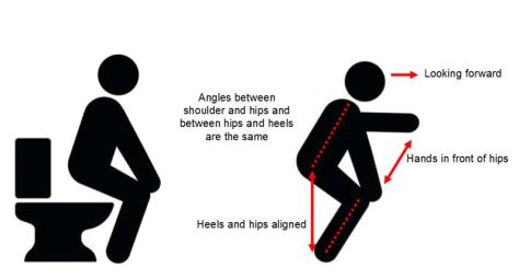 Ski stance